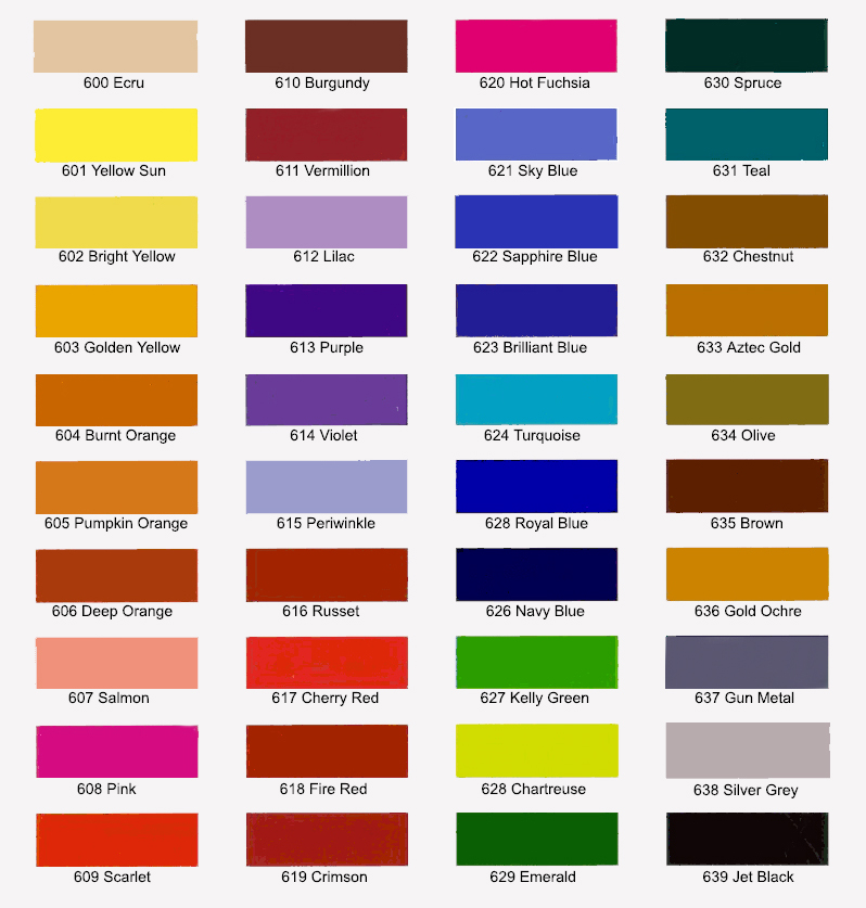Silver Acid Test Color Chart Ibovnathandedecker